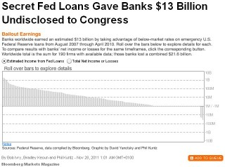 prets bancaires secrets-Bloomberg-28/11/11