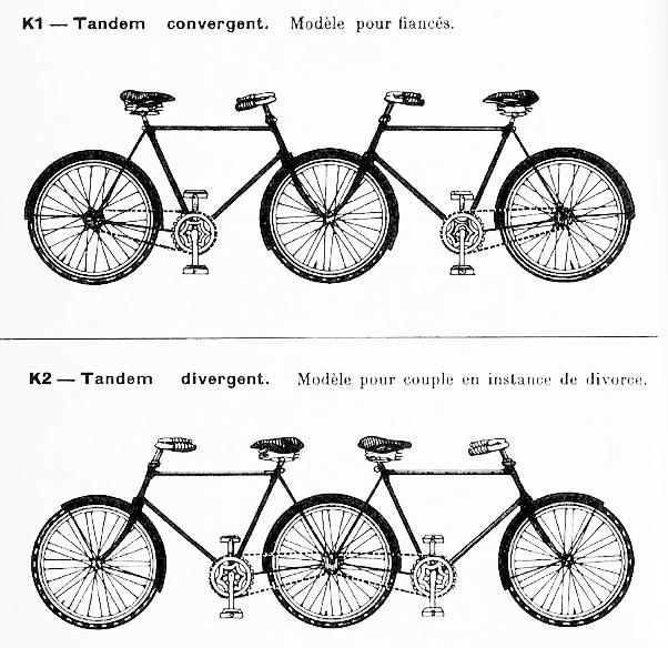 Das Bild zeigt zwei Tandems der besonderen Art. Oben das Modell K1. In prinzip besteht es aus zwei normale Fahrrädern die einander zugewand sind, jedoch teilen sie sich das Vorderrad. Das untere Modell mit dem Namen K2 besteht wieder aus zwei normale Fahrrädern, allerdings zeigen die Lenker nun von einander weg plaziert und teilen die Räder sich das Hinterrad.