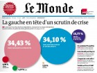 Proportions_premier_tour-LeMonde-110612