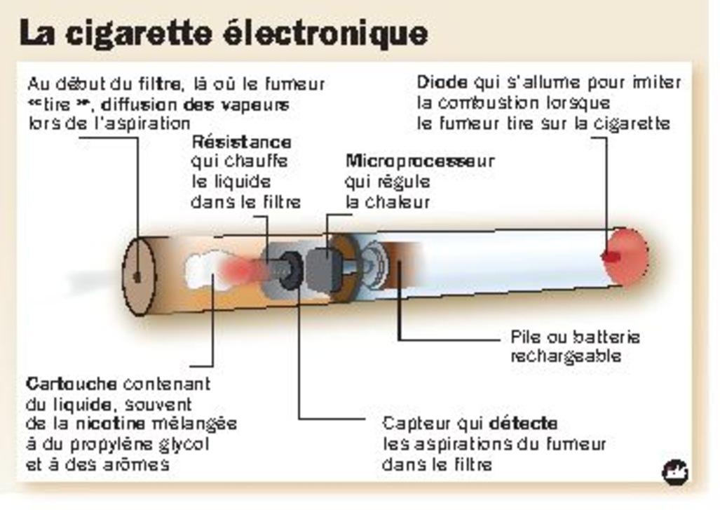 Cigarette lectronique mal incurable de l 39 info m dicale - Salon de la cigarette electronique ...